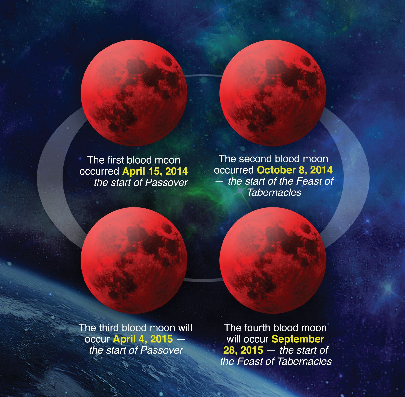 red moon dates - photo #42